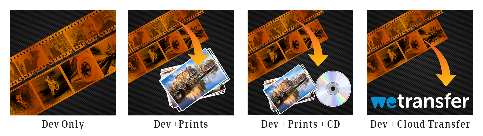 DEV /& IMAGES ONTO CD 35mm Colour Film Developing//Processing Service C41